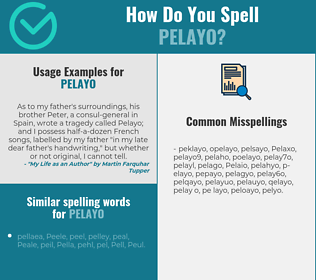 Correct spelling for Pelayo
