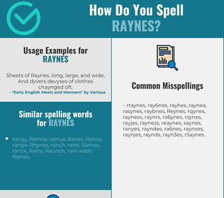 Correct spelling for Raynes