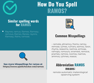 Correct spelling for Ramos