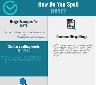 Correct spelling for Raye