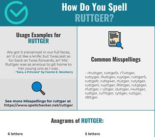 Correct spelling for Ruttger