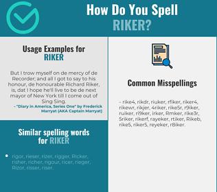 Correct spelling for Riker