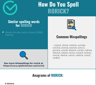 Correct spelling for Rorick
