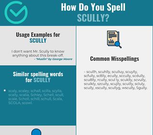 Correct spelling for Scully