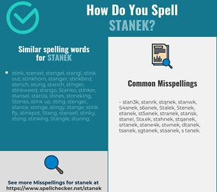 Correct spelling for Stanek