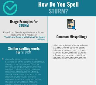 Correct spelling for Sturm