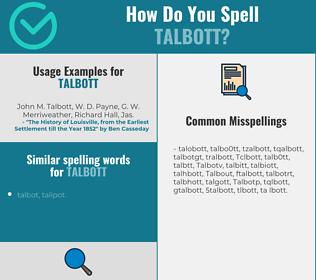 Correct spelling for Talbott