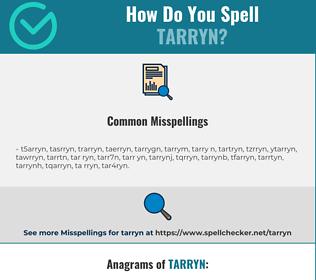 Correct spelling for Tarryn