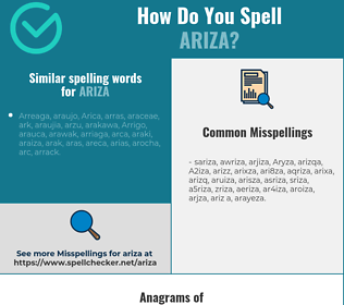 Correct spelling for Ariza