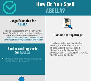 Correct spelling for Abella
