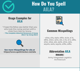 Correct spelling for Aila