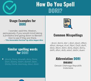 Correct spelling for Dori