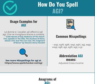 Correct spelling for Agi