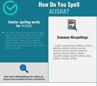 Correct spelling for Alisha