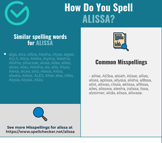 Correct spelling for Alissa