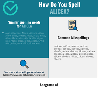 Correct spelling for Alicea