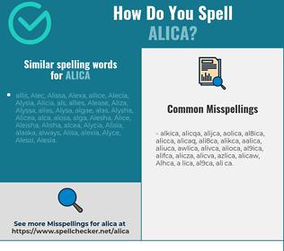 Correct spelling for Alica