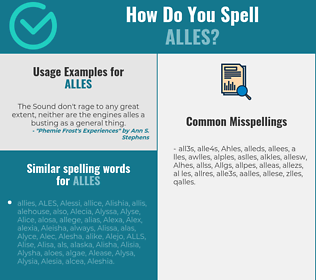 Correct spelling for Alles
