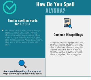 Correct spelling for Alysha