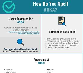 Correct spelling for Anka