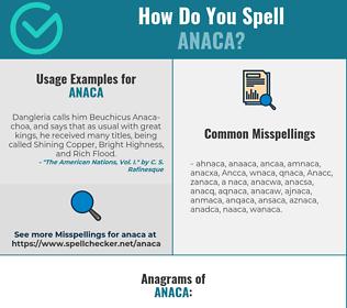 Correct spelling for Anaca