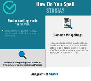 Correct spelling for Stasia