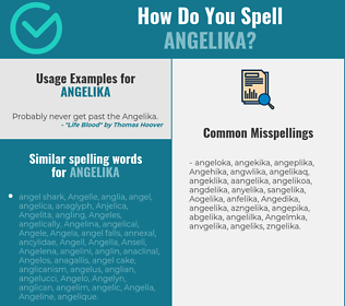 Correct spelling for Angelika