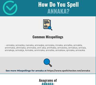 Correct spelling for Annaka