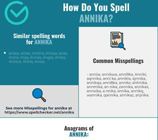 Correct spelling for Annika