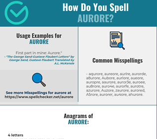 Correct spelling for Aurore