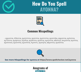 Correct spelling for Ayonna
