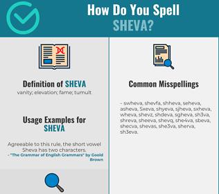 Correct spelling for Sheva