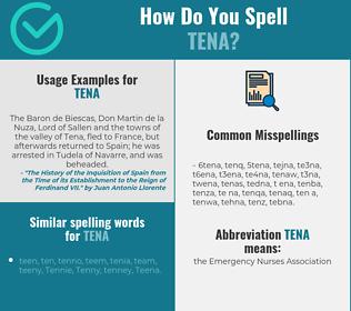Correct spelling for Tena