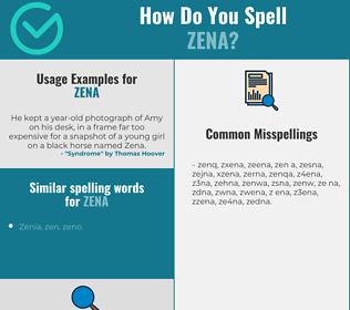 Correct spelling for Zena
