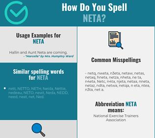 Correct spelling for Neta