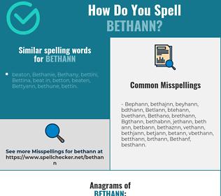 Correct spelling for Bethann