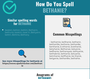 Correct spelling for Bethanie