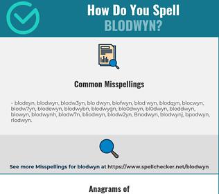 Correct spelling for Blodwyn