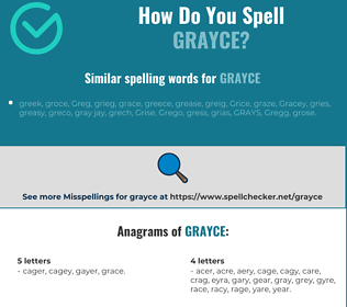 Correct spelling for Grayce
