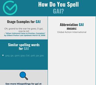 Correct spelling for Gai