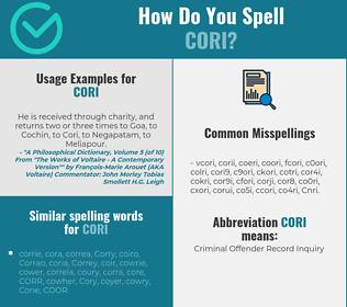 Correct spelling for Cori