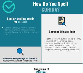 Correct spelling for Corina
