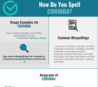 Correct spelling for Corinda