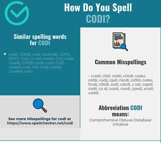 Correct spelling for Codi
