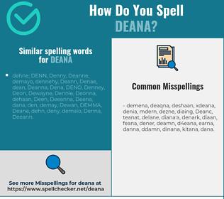 Correct spelling for Deana