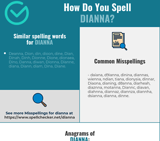 Correct spelling for Dianna