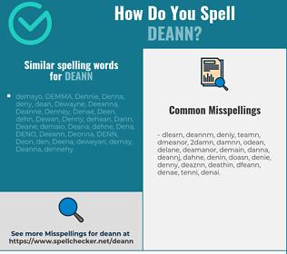 Correct spelling for Deann