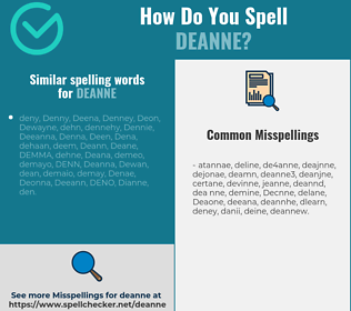 Correct spelling for Deanne