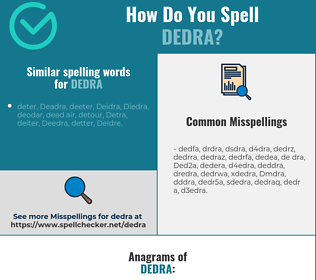 Correct spelling for Dedra