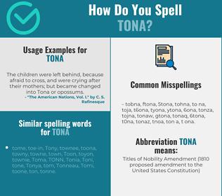 Correct spelling for Tona